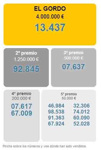 Numeros Lotería 2014